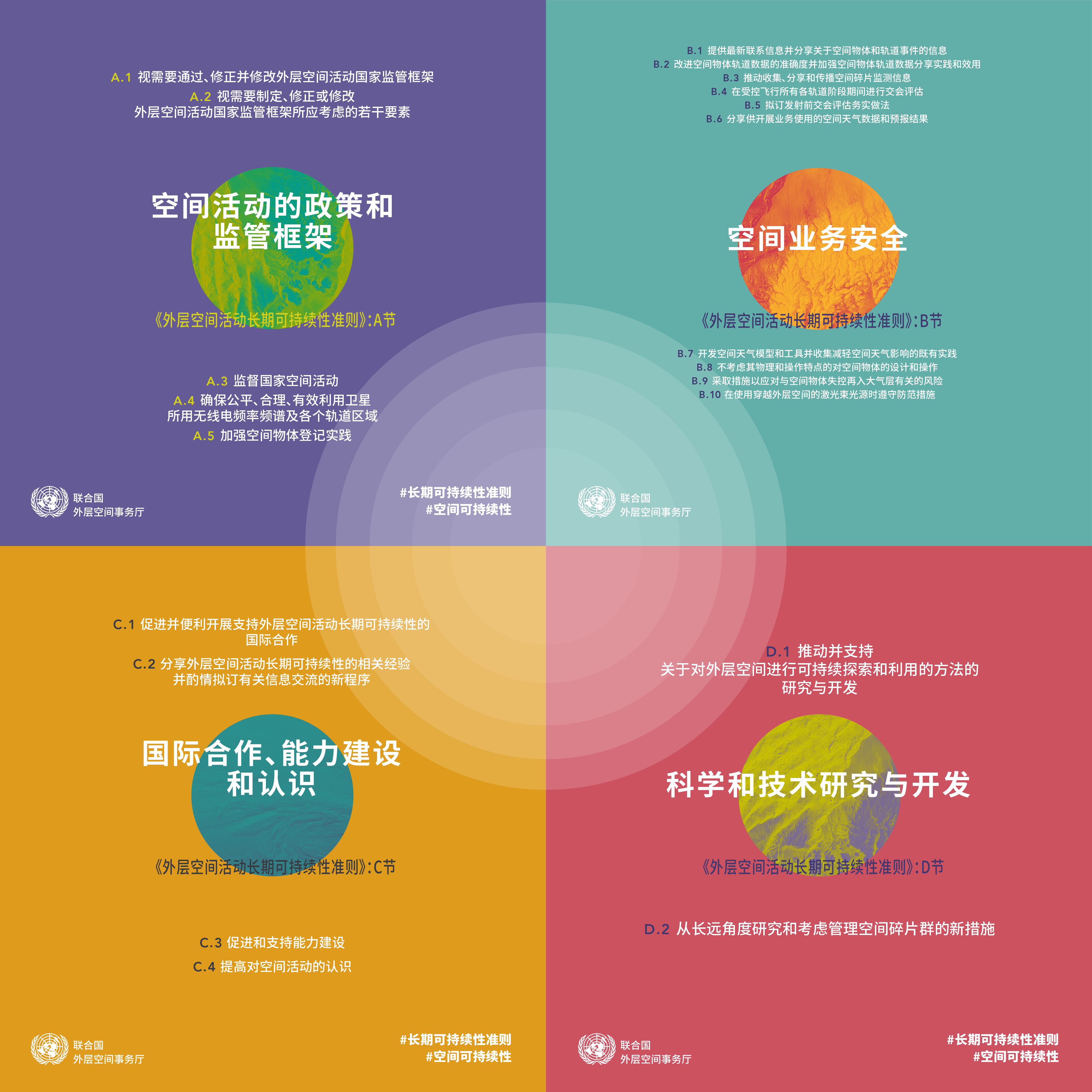 The Four Sections of the LTS Guidelines as one