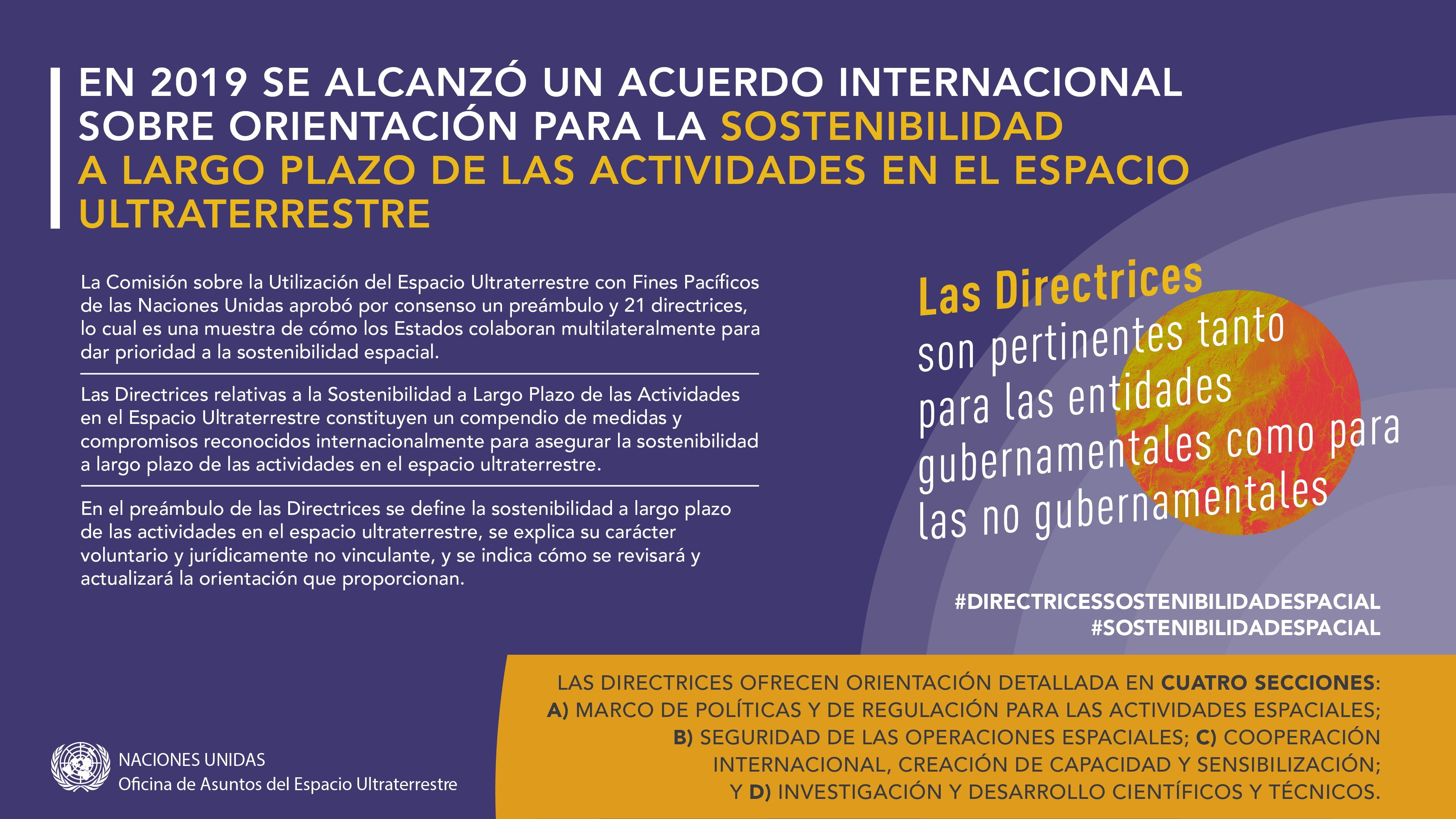Spanish – LTS Intro 2